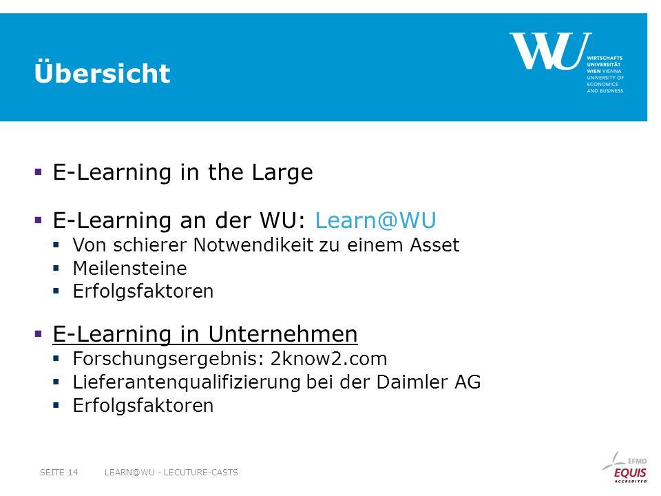 Übersicht E-Learning in the Large E-Learning an der WU: Learn@WU Von schierer Notwendikeit zu einem Asset Meilensteine Erfolgsfaktoren E-Learning in Unternehmen Forschungsergebnis: 2know2.com Lieferantenqualifizierung bei der Daimler AG Erfolgsfaktoren LEARN@WU - LECUTURE-CASTSSEITE 14