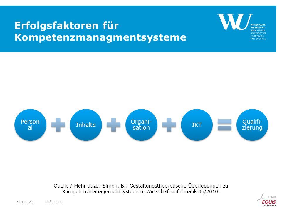 Erfolgsfaktoren für Kompetenzmanagmentsysteme Person al Inhalte Organi- sation IKT Qualifi- zierung FUßZEILESEITE 22 Quelle / Mehr dazu: Simon, B.: Ge