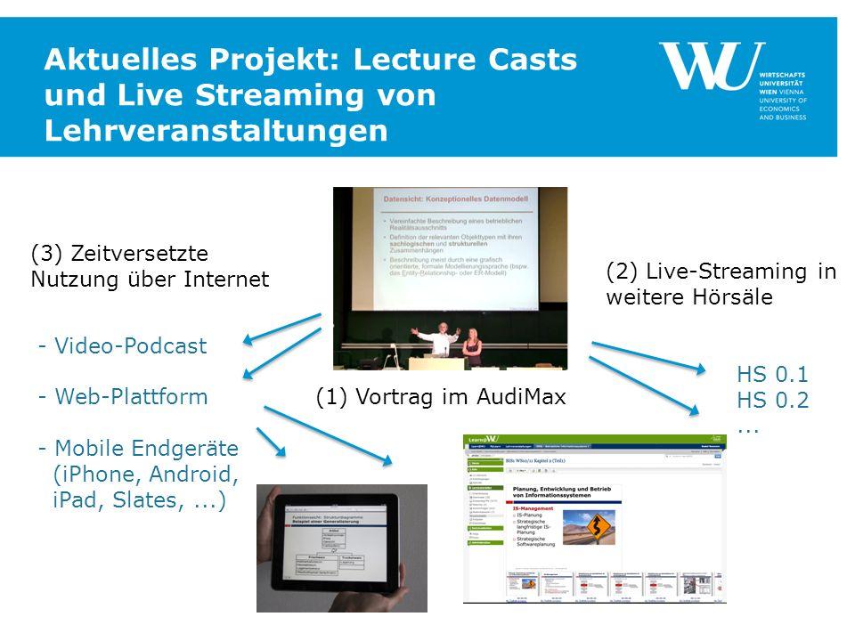 Aktuelles Projekt: Lecture Casts und Live Streaming von Lehrveranstaltungen (1) Vortrag im AudiMax HS 0.1 HS 0.2... (2) Live-Streaming in weitere Hörs