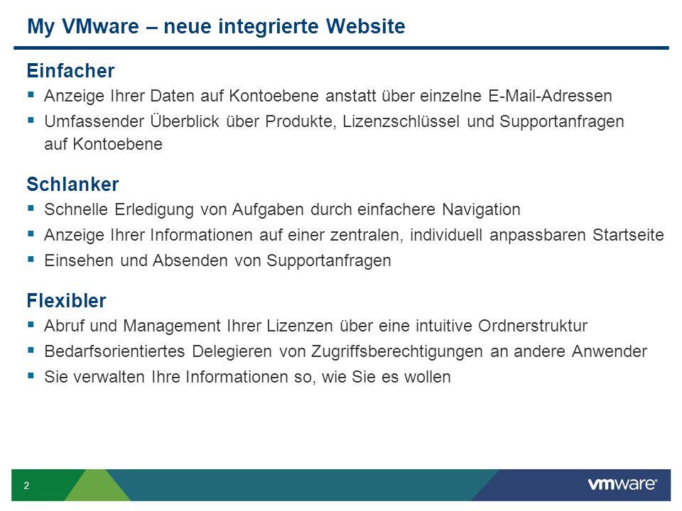 2 My VMware – neue integrierte Website Einfacher Anzeige Ihrer Daten auf Kontoebene anstatt über einzelne E-Mail-Adressen Umfassender Überblick über Produkte, Lizenzschlüssel und Supportanfragen auf Kontoebene Schlanker Schnelle Erledigung von Aufgaben durch einfachere Navigation Anzeige Ihrer Informationen auf einer zentralen, individuell anpassbaren Startseite Einsehen und Absenden von Supportanfragen Flexibler Abruf und Management Ihrer Lizenzen über eine intuitive Ordnerstruktur Bedarfsorientiertes Delegieren von Zugriffsberechtigungen an andere Anwender Sie verwalten Ihre Informationen so, wie Sie es wollen
