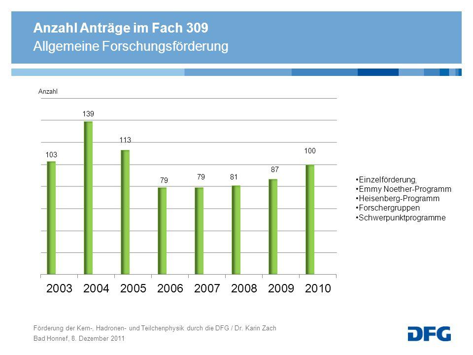 Anzahl Anträge im Fach 309 Förderung der Kern-, Hadronen- und Teilchenphysik durch die DFG / Dr. Karin Zach Bad Honnef, 8. Dezember 2011 Allgemeine Fo