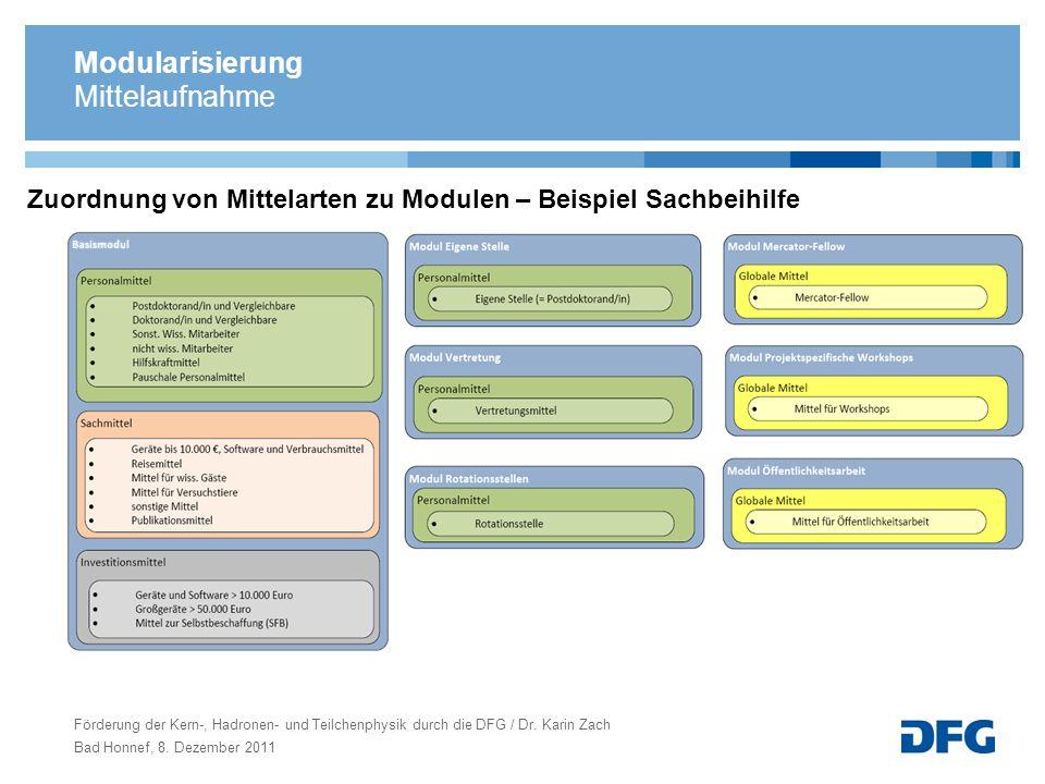 Zuordnung von Mittelarten zu Modulen – Beispiel Sachbeihilfe Förderung der Kern-, Hadronen- und Teilchenphysik durch die DFG / Dr. Karin Zach Bad Honn