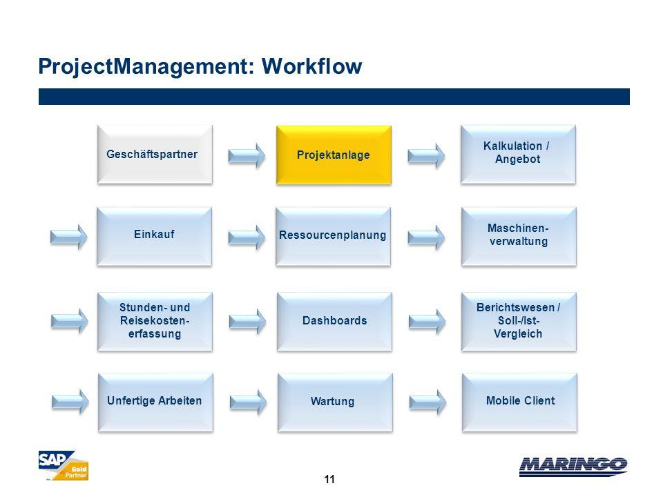Ressourcenplanung Projektanlage 11 ProjectManagement: Workflow Kalkulation / Angebot Geschäftspartner Einkauf Maschinen- verwaltung Mobile ClientUnfer