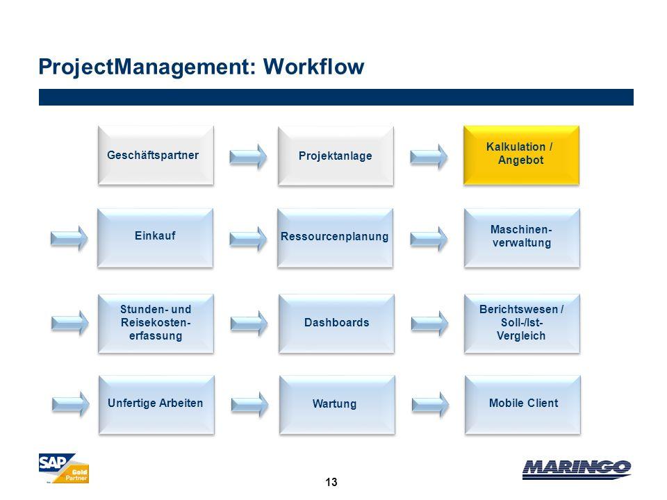 Ressourcenplanung Projektanlage 13 ProjectManagement: Workflow Kalkulation / Angebot Geschäftspartner Einkauf Maschinen- verwaltung Mobile ClientUnfer