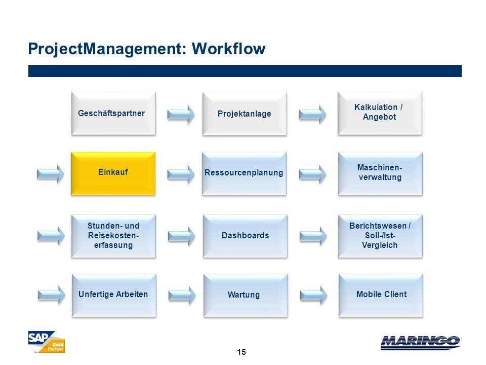 Ressourcenplanung Projektanlage 15 ProjectManagement: Workflow Stunden- und Reisekosten- erfassung Kalkulation / Angebot Berichtswesen / Soll-/Ist- Ve