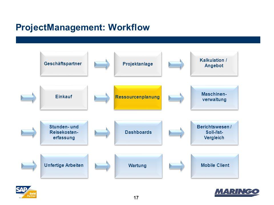 Ressourcenplanung Projektanlage 17 ProjectManagement: Workflow Kalkulation / Angebot Geschäftspartner Einkauf Maschinen- verwaltung Mobile ClientUnfer