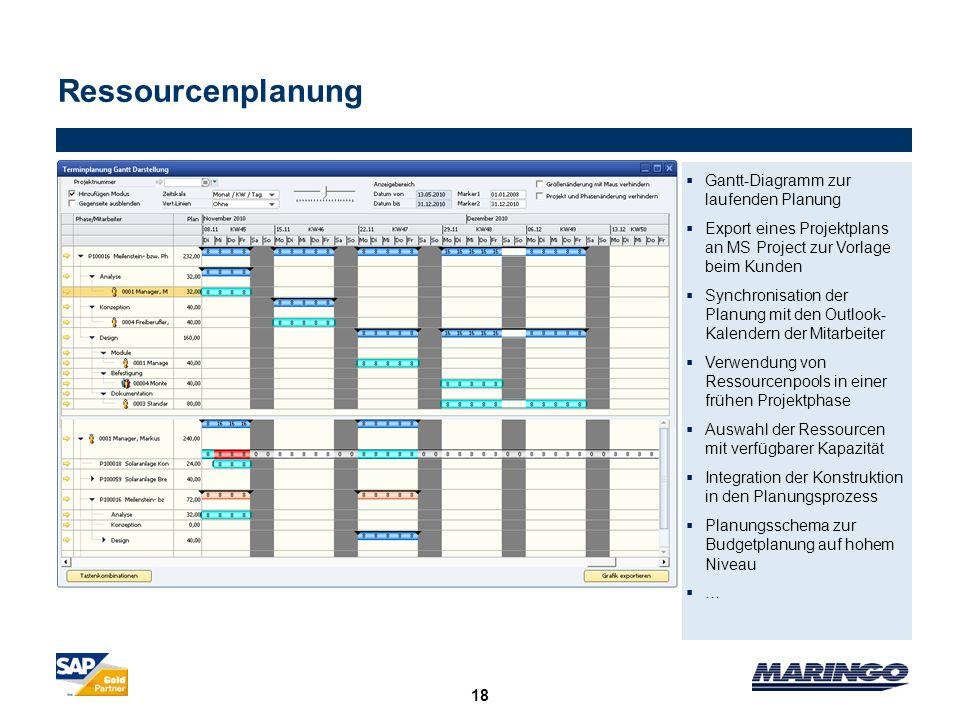 18 Ressourcenplanung Gantt-Diagramm zur laufenden Planung Export eines Projektplans an MS Project zur Vorlage beim Kunden Synchronisation der Planung