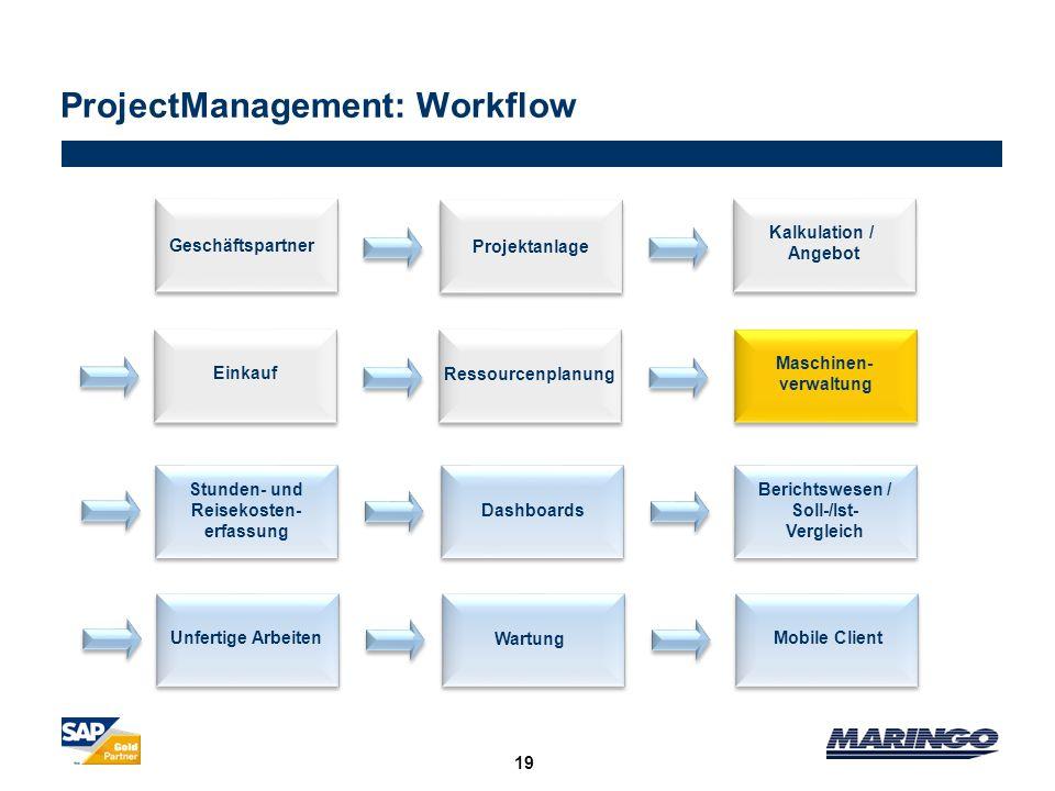Ressourcenplanung Projektanlage 19 ProjectManagement: Workflow Kalkulation / Angebot Geschäftspartner Einkauf Maschinen- verwaltung Mobile ClientUnfer