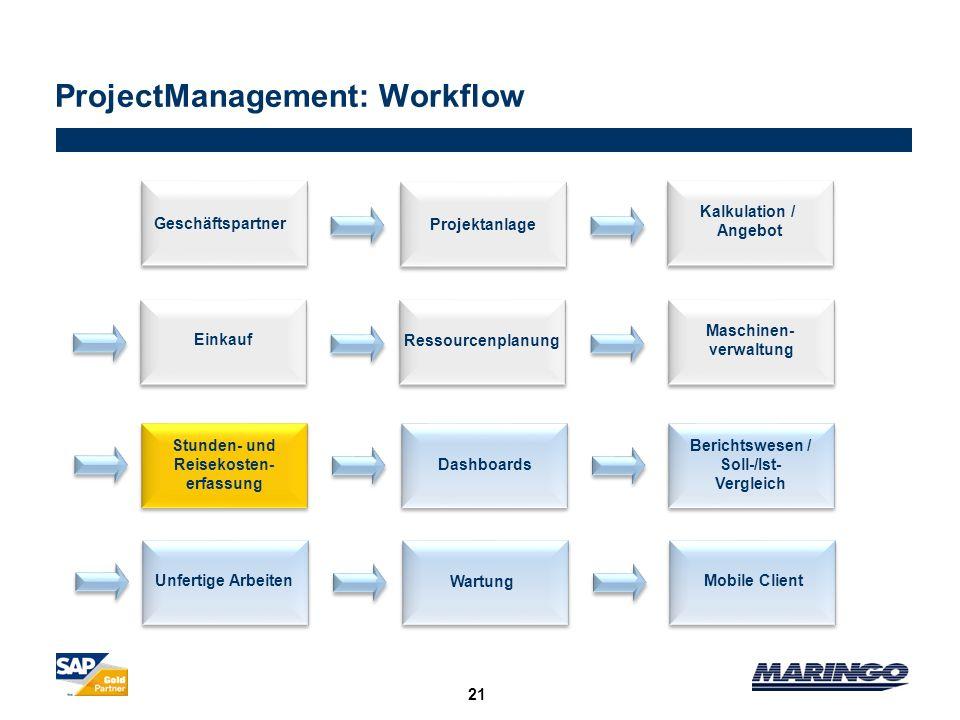 Ressourcenplanung Projektanlage 21 ProjectManagement: Workflow Kalkulation / Angebot Geschäftspartner Einkauf Maschinen- verwaltung Mobile ClientUnfer