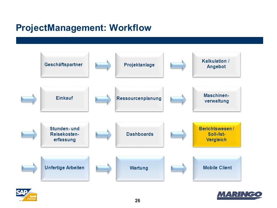 Ressourcenplanung Projektanlage 26 ProjectManagement: Workflow Kalkulation / Angebot Geschäftspartner Einkauf Maschinen- verwaltung Mobile ClientUnfer