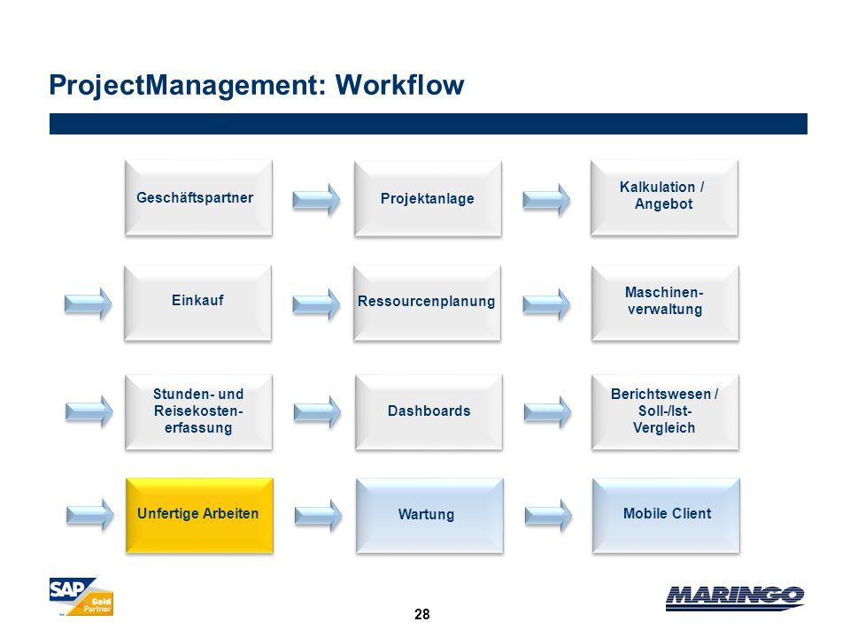 Ressourcenplanung Projektanlage 28 ProjectManagement: Workflow Kalkulation / Angebot Geschäftspartner Einkauf Maschinen- verwaltung Mobile ClientUnfer