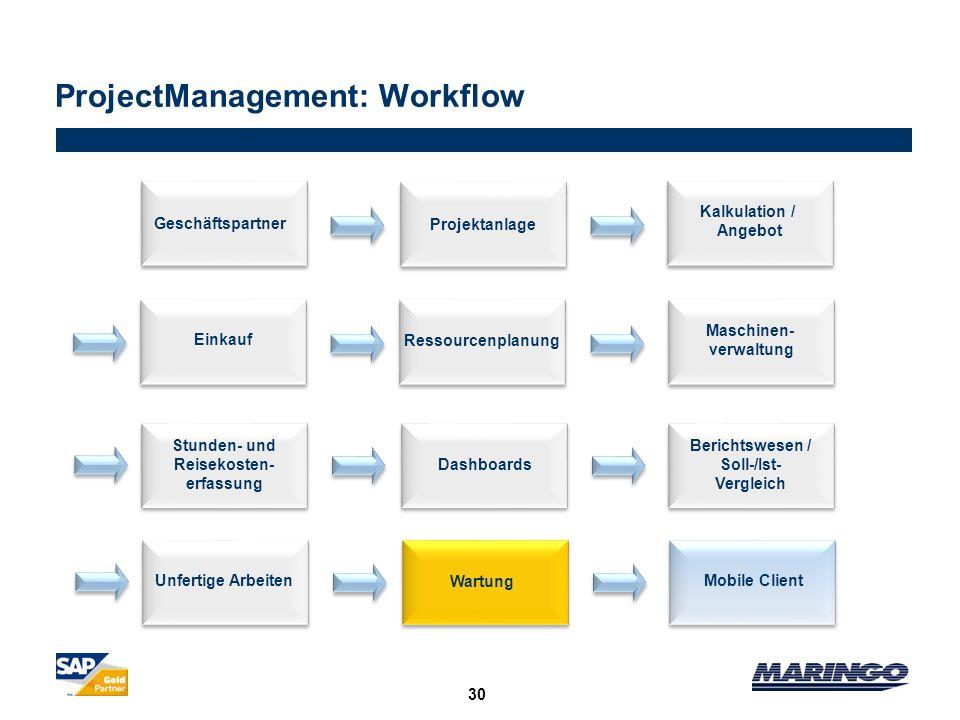 Ressourcenplanung Projektanlage 30 ProjectManagement: Workflow Kalkulation / Angebot Geschäftspartner Einkauf Maschinen- verwaltung Mobile ClientUnfer
