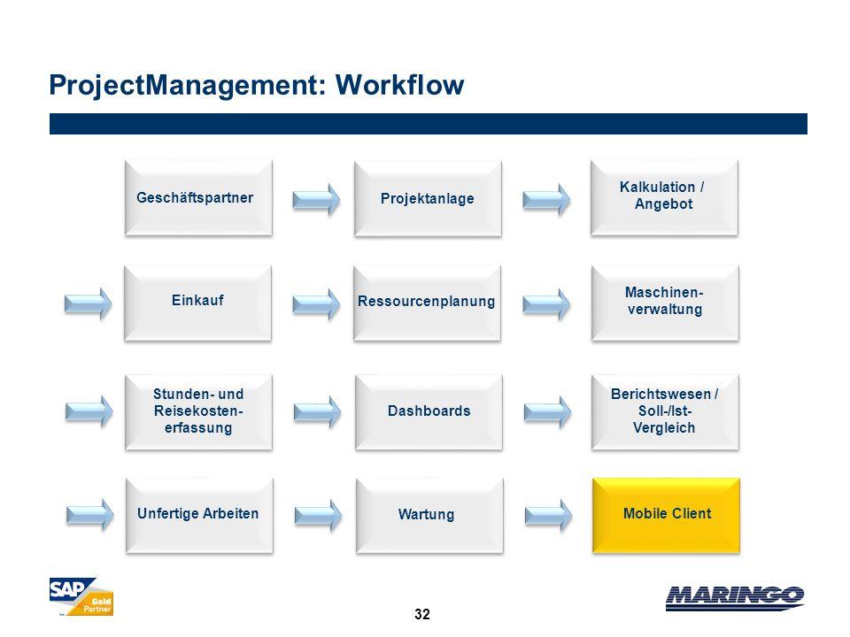 Ressourcenplanung Projektanlage 32 ProjectManagement: Workflow Kalkulation / Angebot Geschäftspartner Einkauf Maschinen- verwaltung Mobile ClientUnfer