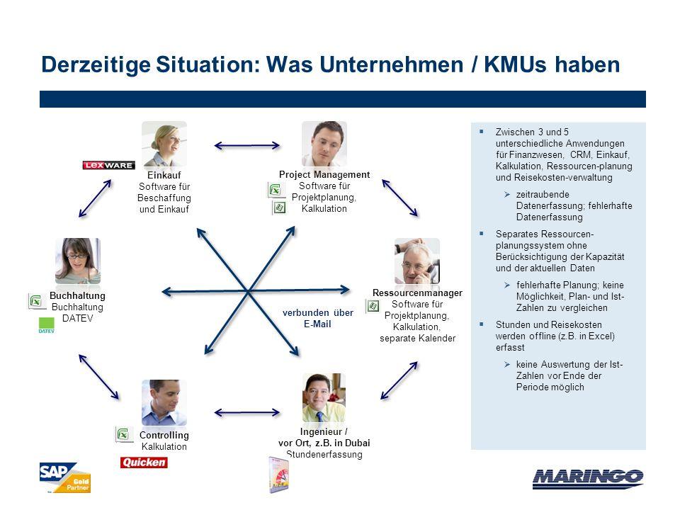 Derzeitige Situation: Was Unternehmen / KMUs haben Buchhaltung DATEV Einkauf Software für Beschaffung und Einkauf Project Management Software für Proj