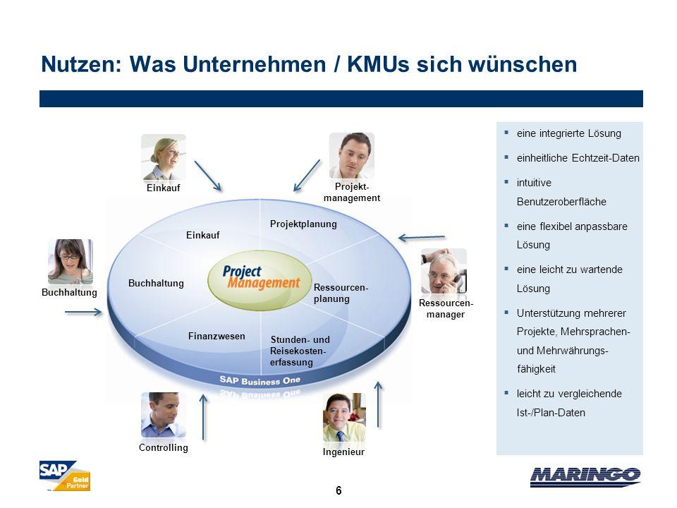 Nutzen: Was Unternehmen / KMUs sich wünschen 6 Buchhaltung Stunden- und Reisekosten- erfassung Ressourcen- planung Einkauf Projektplanung Finanzwesen