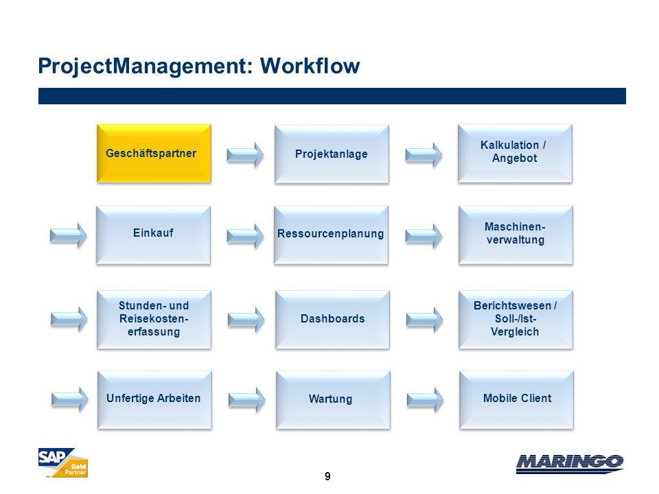 Ressourcenplanung Projektanlage 30 ProjectManagement: Workflow Kalkulation / Angebot Geschäftspartner Einkauf Maschinen- verwaltung Mobile ClientUnfertige Arbeiten Wartung Stunden- und Reisekosten- erfassung Berichtswesen / Soll-/Ist- Vergleich Dashboards