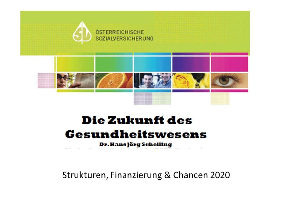 Strukturen, Finanzierung & Strukturen, Finanzierung & Chancen 2020