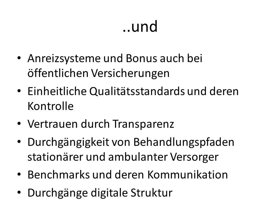 ..und Anreizsysteme und Bonus auch bei öffentlichen Versicherungen Einheitliche Qualitätsstandards und deren Kontrolle Vertrauen durch Transparenz Durchgängigkeit von Behandlungspfaden stationärer und ambulanter Versorger Benchmarks und deren Kommunikation Durchgänge digitale Struktur