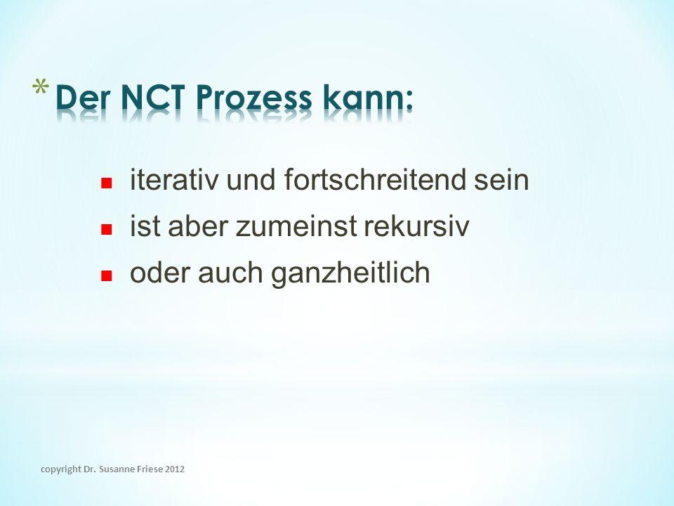 iterativ und fortschreitend sein ist aber zumeinst rekursiv oder auch ganzheitlich copyright Dr. Susanne Friese 2012