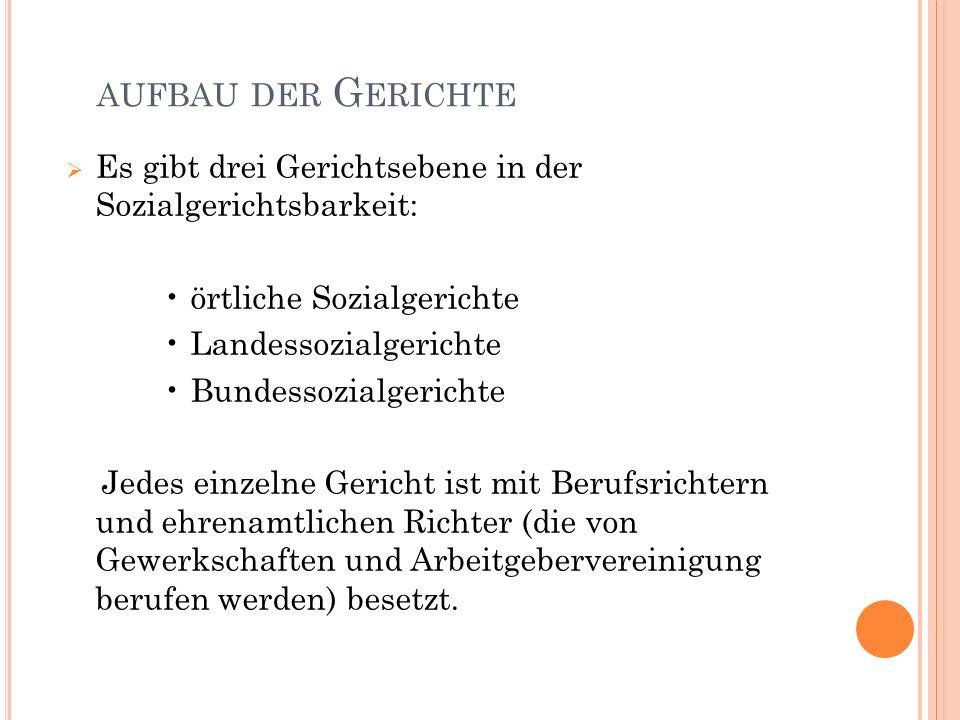 AUFBAU DER G ERICHTE Es gibt drei Gerichtsebene in der Sozialgerichtsbarkeit: örtliche Sozialgerichte Landessozialgerichte Bundessozialgerichte Jedes