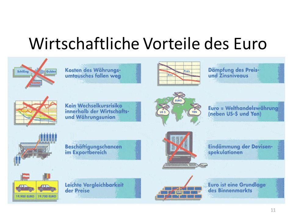 Wirtschaftliche Vorteile des Euro 11