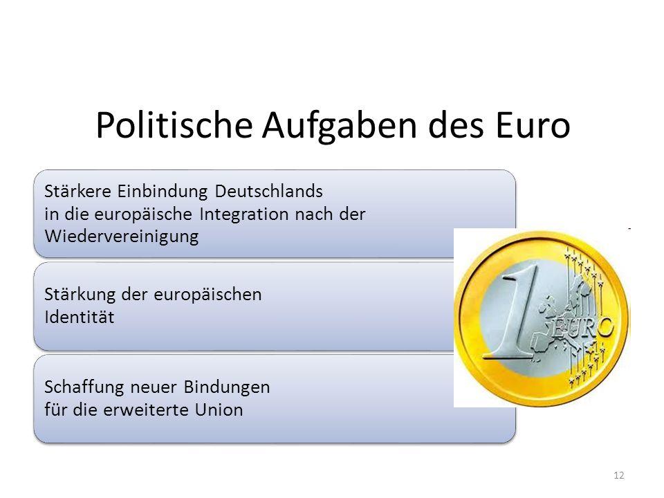 Politische Aufgaben des Euro Stärkere Einbindung Deutschlands in die europäische Integration nach der Wiedervereinigung Stärkung der europäischen Iden