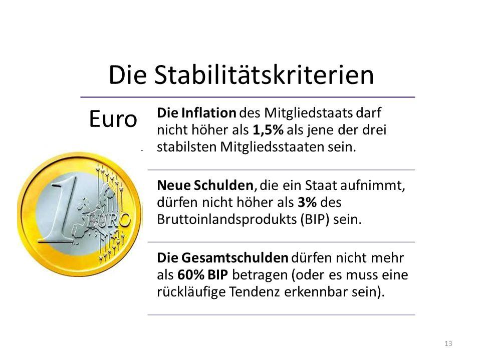 Die Stabilitätskriterien 13 Euro Die Inflation des Mitgliedstaats darf nicht höher als 1,5% als jene der drei stabilsten Mitgliedsstaaten sein. Neue S