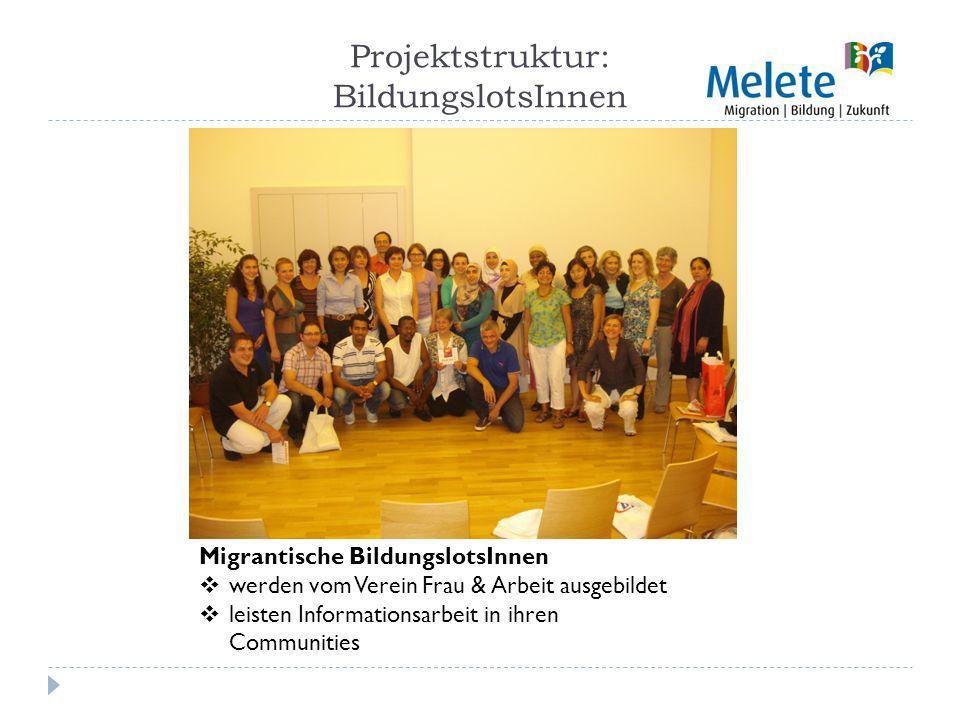 Projektstruktur: BildungslotsInnen Migrantische BildungslotsInnen werden vom Verein Frau & Arbeit ausgebildet leisten Informationsarbeit in ihren Communities