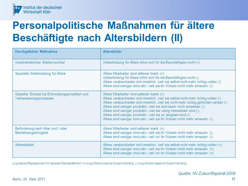 Personalpolitische Maßnahmen für ältere Beschäftigte nach Altersbildern (II) Durchgeführte MaßnahmeAltersbilder innerbetrieblicher StellenwechselWeite