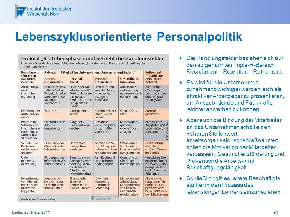 Lebenszyklusorientierte Personalpolitik Die Handlungsfelder beziehen sich auf den so genannten Triple-R-Bereich: Recruitment – Retention – Retirement.