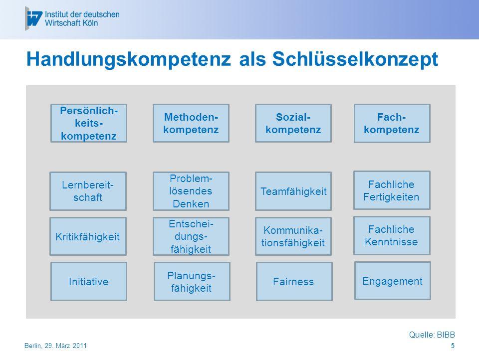 Handlungskompetenz als Schlüsselkonzept Berlin, 29. März 20115 Persönlich- keits- kompetenz Sozial- kompetenz Methoden- kompetenz Fach- kompetenz Lern