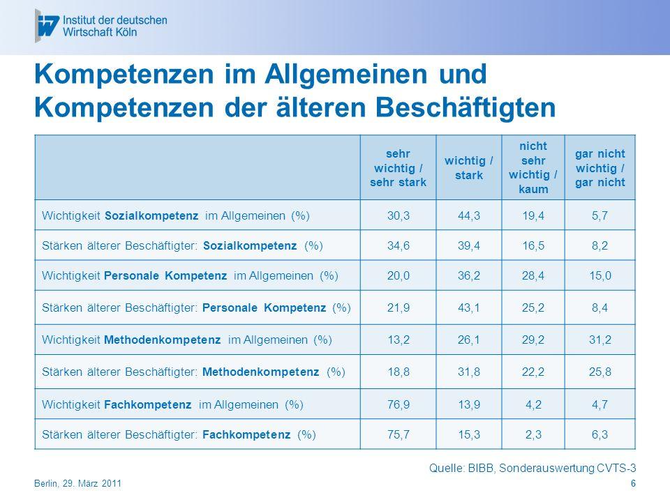 Kompetenzen im Allgemeinen und Kompetenzen der älteren Beschäftigten Berlin, 29. März 20116 Quelle: BIBB, Sonderauswertung CVTS-3 sehr wichtig / sehr