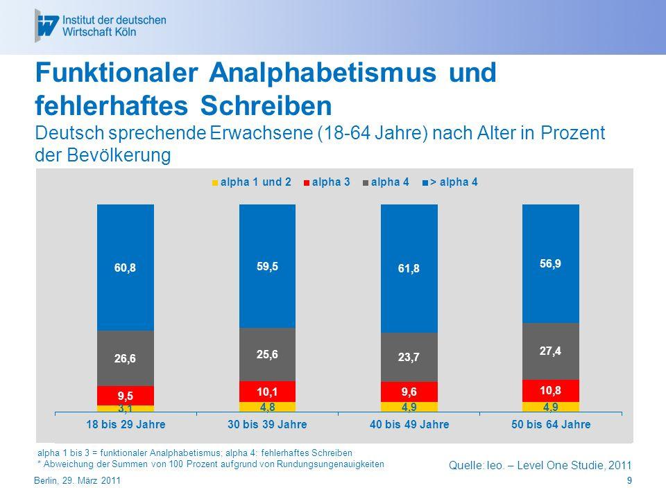 Funktionaler Analphabetismus und fehlerhaftes Schreiben Deutsch sprechende Erwachsene (18-64 Jahre) nach Alter in Prozent der Bevölkerung Berlin, 29.