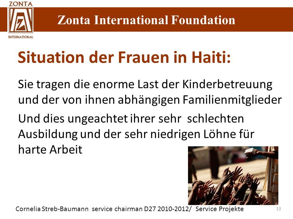 Zonta International Foundation Cornelia Streb-Baumann service chairman D27 2010-2012/ Service Projekte Zonta International Foundation 13 Situation der