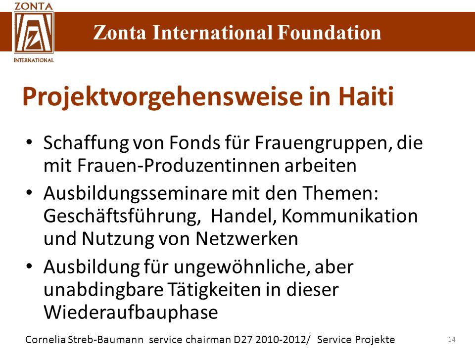 Zonta International Foundation Cornelia Streb-Baumann service chairman D27 2010-2012/ Service Projekte Zonta International Foundation 14 Projektvorgeh