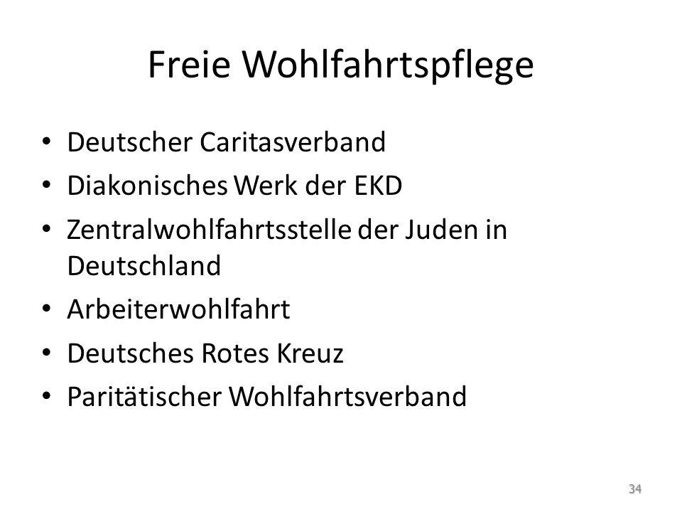 Freie Wohlfahrtspflege Deutscher Caritasverband Diakonisches Werk der EKD Zentralwohlfahrtsstelle der Juden in Deutschland Arbeiterwohlfahrt Deutsches