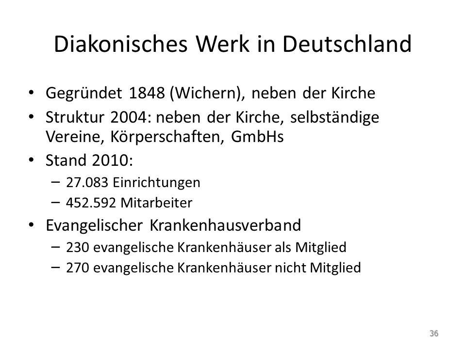 Diakonisches Werk in Deutschland Gegründet 1848 (Wichern), neben der Kirche Struktur 2004: neben der Kirche, selbständige Vereine, Körperschaften, Gmb