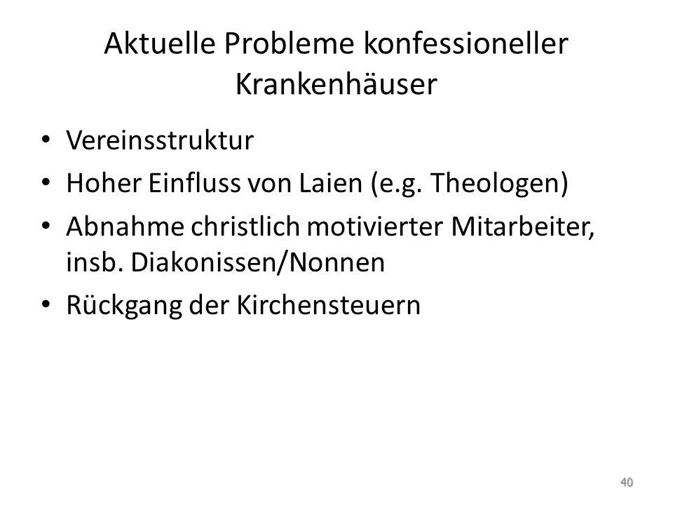 Aktuelle Probleme konfessioneller Krankenhäuser Vereinsstruktur Hoher Einfluss von Laien (e.g. Theologen) Abnahme christlich motivierter Mitarbeiter,