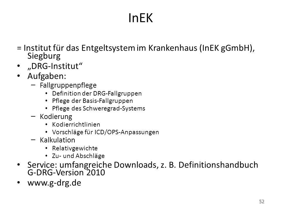 InEK = Institut für das Entgeltsystem im Krankenhaus (InEK gGmbH), Siegburg DRG-Institut Aufgaben: – Fallgruppenpflege Definition der DRG-Fallgruppen