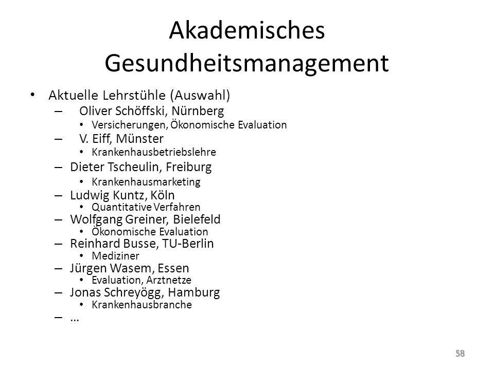 Akademisches Gesundheitsmanagement Aktuelle Lehrstühle (Auswahl) – Oliver Schöffski, Nürnberg Versicherungen, Ökonomische Evaluation – V. Eiff, Münste