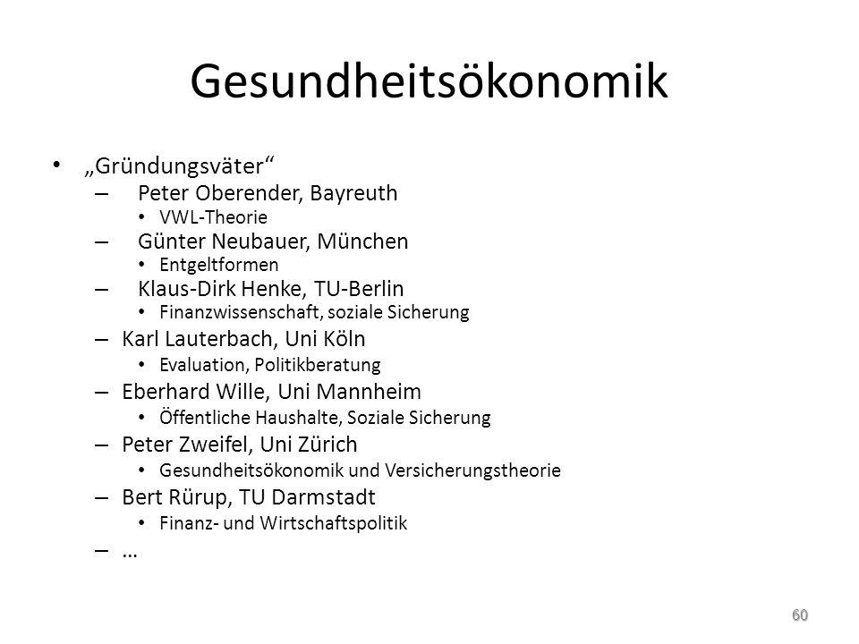 Gesundheitsökonomik Gründungsväter – Peter Oberender, Bayreuth VWL-Theorie – Günter Neubauer, München Entgeltformen – Klaus-Dirk Henke, TU-Berlin Fina