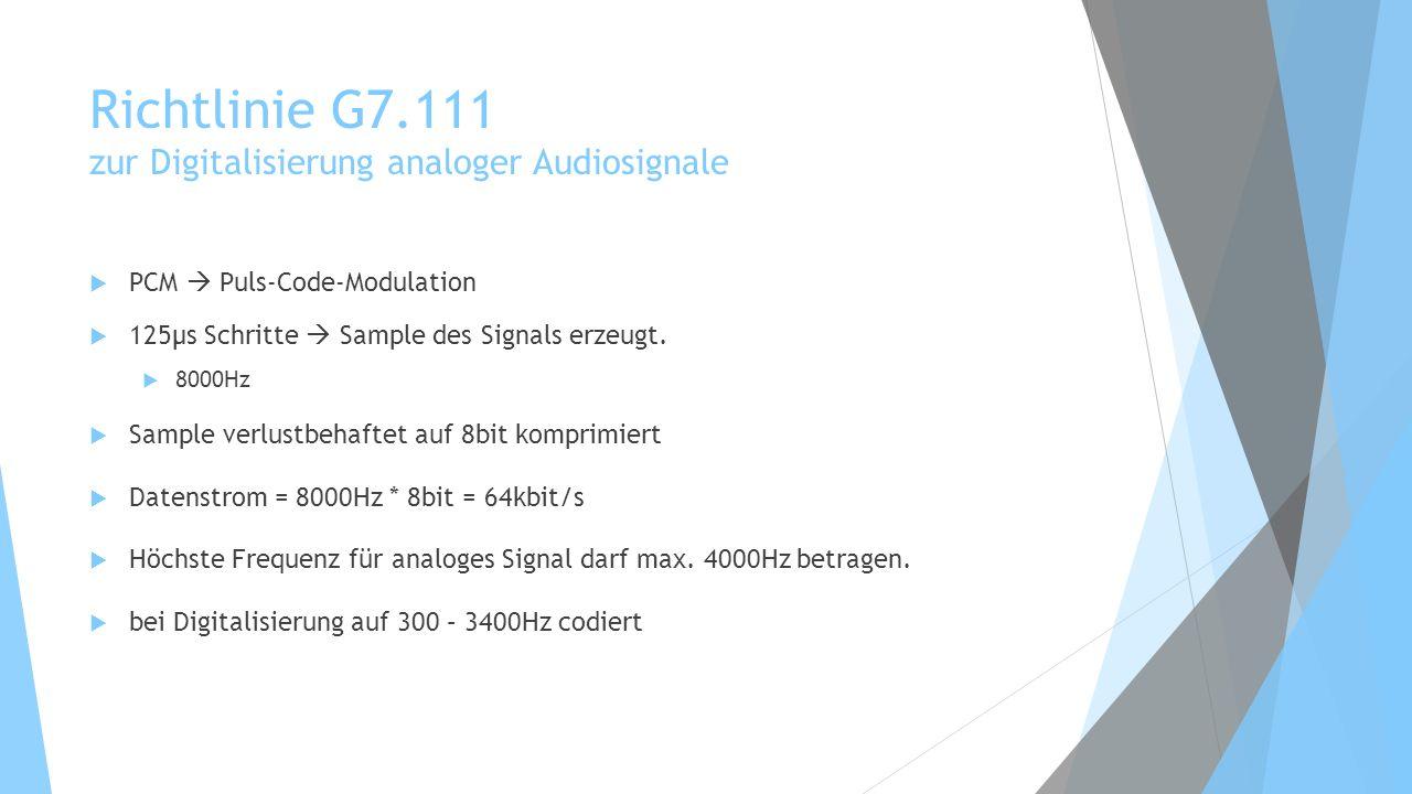 Richtlinie G7.111 zur Digitalisierung analoger Audiosignale PCM Puls-Code-Modulation 125µs Schritte Sample des Signals erzeugt. 8000Hz Sample verlustb
