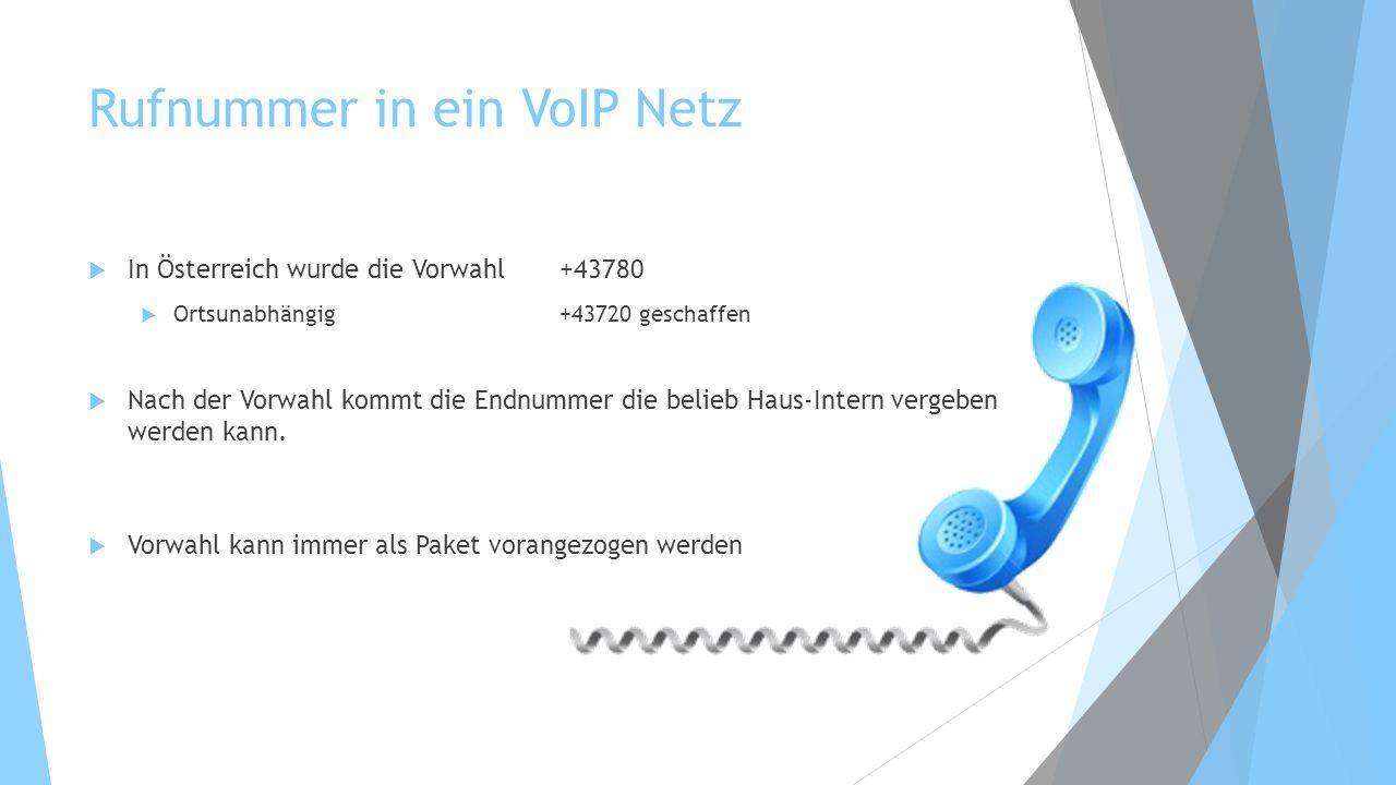 Rufnummer in ein VoIP Netz In Österreich wurde die Vorwahl +43780 Ortsunabhängig+43720 geschaffen Nach der Vorwahl kommt die Endnummer die belieb Haus