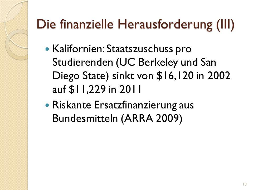 Die finanzielle Herausforderung (III) Kalifornien: Staatszuschuss pro Studierenden (UC Berkeley und San Diego State) sinkt von $16,120 in 2002 auf $11