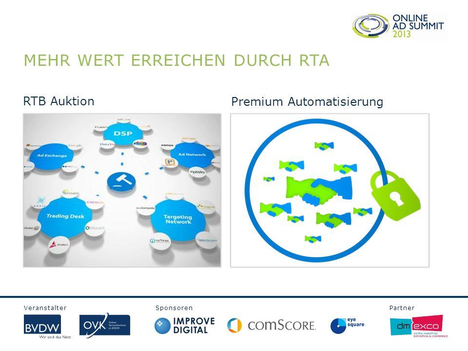 Veranstalter Sponsoren Partner Premium Automatisierung RTB Auktion MEHR WERT ERREICHEN DURCH RTA
