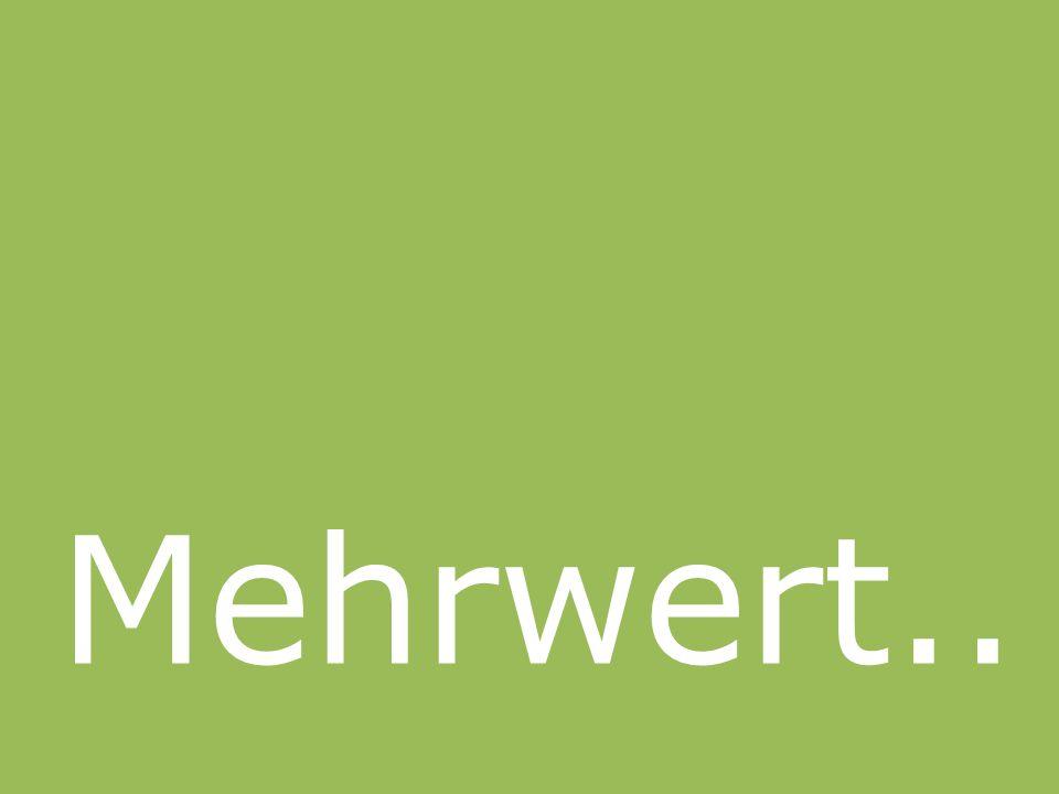 Veranstalter Sponsoren Partner Mehrwert..