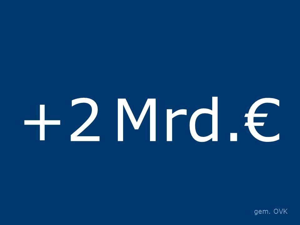 Veranstalter Sponsoren Partner +2 Mrd. gem. OVK