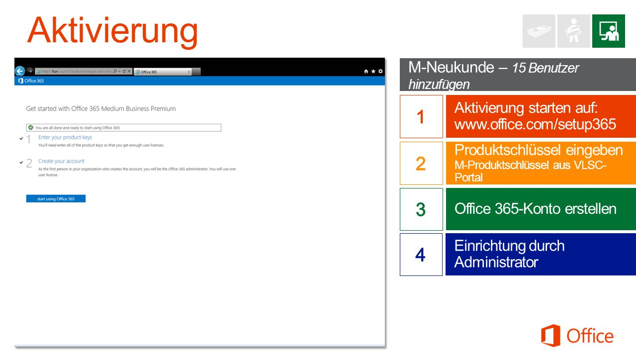 M-Neukunde – 15 Benutzer hinzufügen Aktivierung starten auf: www.office.com/setup365 Produktschlüssel eingeben M-Produktschlüssel aus VLSC- Portal Office 365-Konto erstellen Einrichtung durch Administrator
