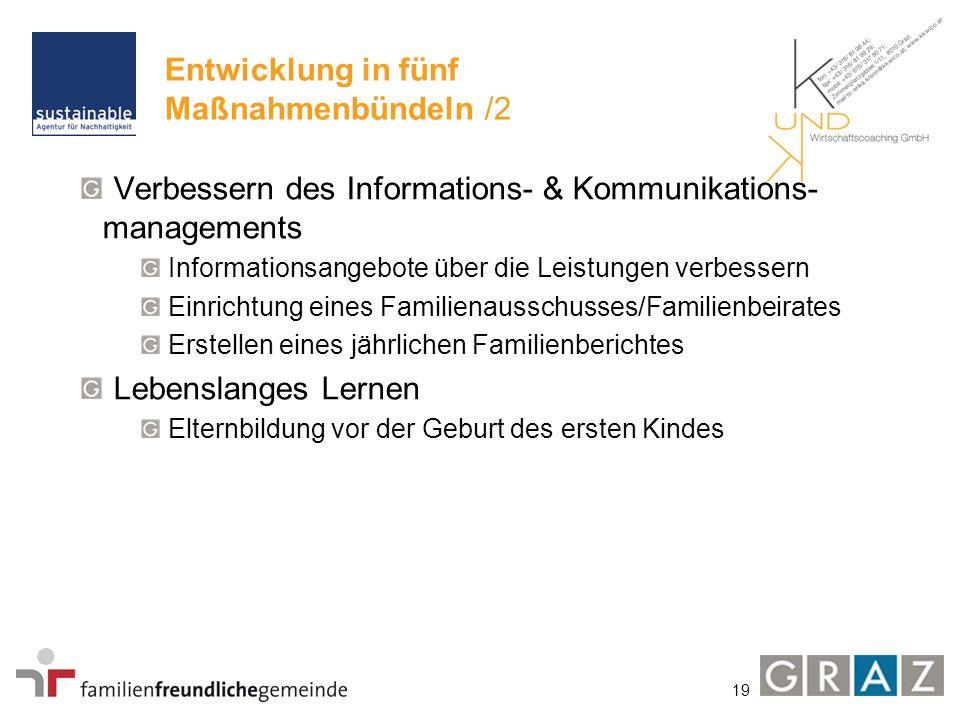 19 Entwicklung in fünf Maßnahmenbündeln /2 Verbessern des Informations- & Kommunikations- managements Informationsangebote über die Leistungen verbess