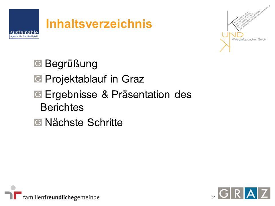 2 Inhaltsverzeichnis Begrüßung Projektablauf in Graz Ergebnisse & Präsentation des Berichtes Nächste Schritte